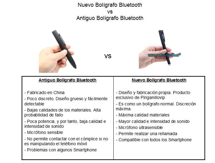 Bolígrafo bluetooth - pinganillo